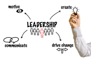 5 Practices of Exemplary Leadership